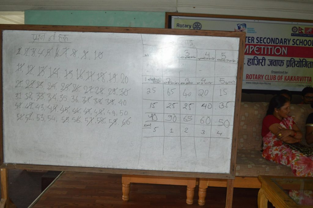 Municipality-Level-Inter-Secondary-School-Quiz-Contest-2016-Rotary-Club-of-Kakarvitta-29